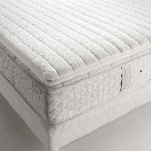 quelle est la bonne paisseur pour un surmatelas. Black Bedroom Furniture Sets. Home Design Ideas